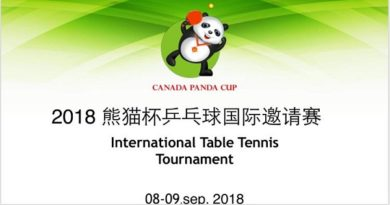 乒坛一哥奥恰洛夫视频祝福2018加拿大熊猫杯