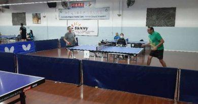 第五届加拿大国际熊猫杯乒乓球大满贯赛男子小组赛成绩揭晓